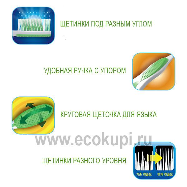 Корейская зубная щетка средней жесткости с щеткой для языка MEDIAN Cool Planning Toothbrush купить бамбуковую зубную щетку для всей семьи